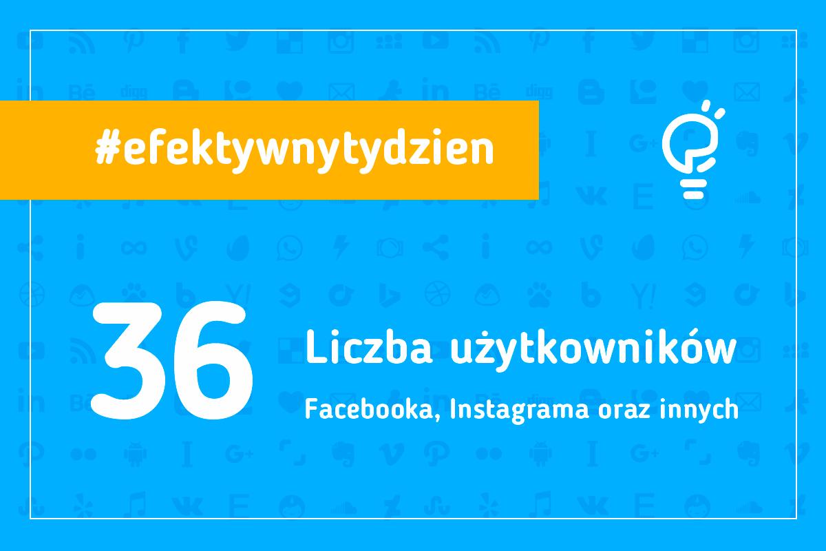 Ilu jest użytkowników Facebooka i Instagrama?