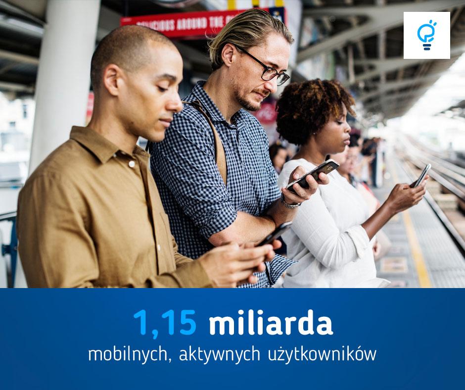 Facebook liczba aktywnych użytkowników mobilnych
